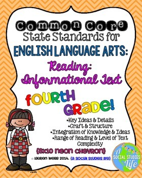 4th grade ELA Reading Informational Text Common Core Stand