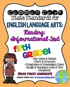 5th grade ELA Reading Informational Text Common Core Stand