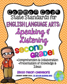 2nd grade ELA Speaking & Listening Common Core Standards Posters
