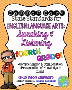4th grade ELA Speaking & Listening Common Core Standards Posters
