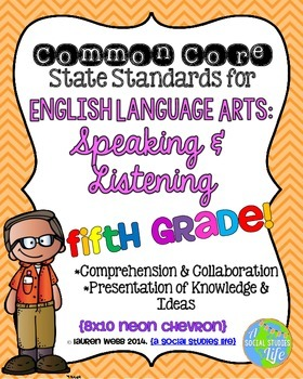 5th grade ELA Speaking & Listening Common Core Standards Posters