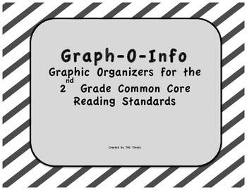 2nd Grade Common Core Standards RI2.3