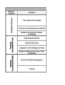 Common Core Standards, Second Grade Reading: Mastery/Grade