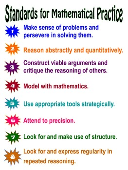 Common Core Standards for Mathematical Practice Color Post
