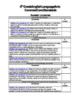 Common Core State Standards 4th Grade Language Arts Checklist
