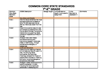 Common Core State Standards 8th Grade Reading Informationa