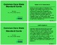 Common Core State Standards Cards Middle School Science