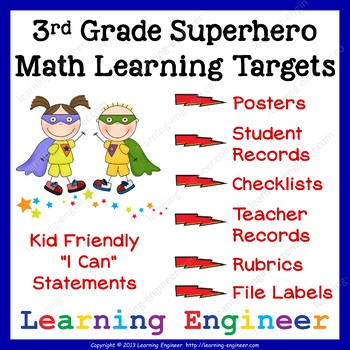 3rd Grade Checklists, Learning Target Posters, Common Core
