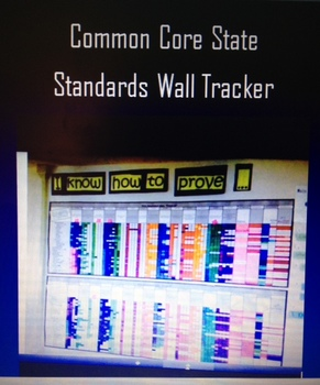 Common Core State Standards Wall Tracker