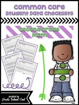 Common Core Student Data Checklists: Second Grade: Math