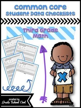 Common Core Student Data Checklists: Third Grade: Math