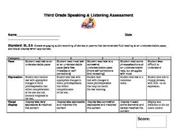 Common Core Third Grade Fluency Rubrics (RF.3.4)
