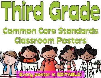 Common Core Third Grade Posters - Editable- (Melonheadz Edition)