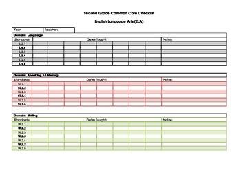 Common Core Trifecta Checklist - Second Grade