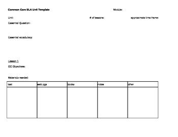 Common Core Unit Template for Modules: includes template f