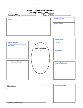 Common Core Unit planning graphic organizer