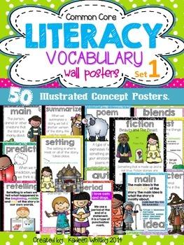Common Core Vocabulary Concept Posters LA