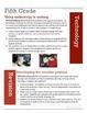 Common Core Writing Activities K-6
