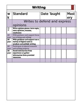 Common Core Writing Checklist