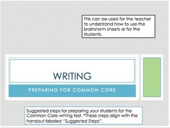 Common Core Writing Graphic Organizers- Opinion, Main Idea
