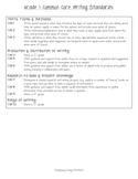 Common Core Writing Standards- First Grade