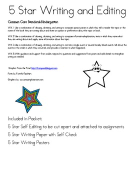 Common Core Writing and Editing Rubric