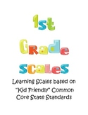 Common Core based Language Learning Scales