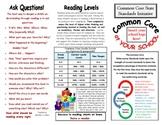 Common Core for Parents Pamphlet by Jennifer A. Gates