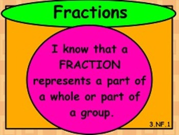Fractions NF.1 FLIPCHARTS!