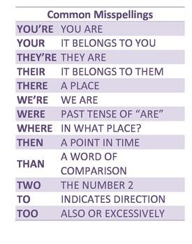 Common Misspellings Poster