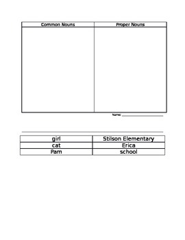 Common Noun and Proper Noun Worksheet