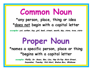Common Noun and Proper Noun poster with examples