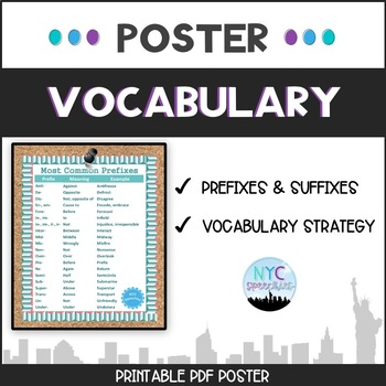 Common Prefixes and Suffixes Poster