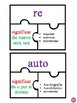 Common Prefixes in Spanish