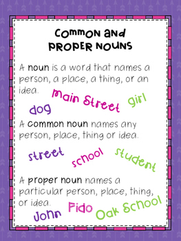 Common and Proper Noun Poster FREEBIE