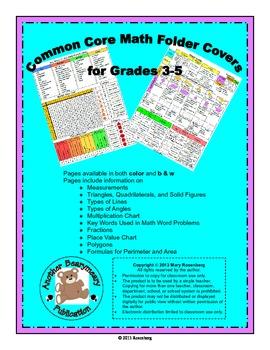 Common core Math Folder Covers for Grades 3-5