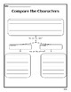 Common core Reading Graphic Organizers SPANISH / Org, gráf
