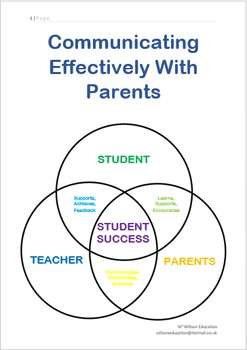Communicating Effectively With Parents