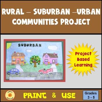 Communities Poster Project: Rural, Urban, Suburban