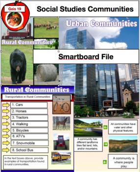 Communities - Urban & Rural Smartboard File Grade 3 Social
