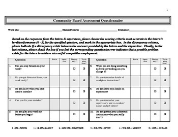 Community Based Assessment Questionnaire