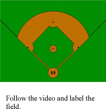 Community Based Instruction Baseball Trip Webinar video. A