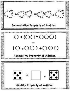 Commutative, Associative and Identity Properties of Additi