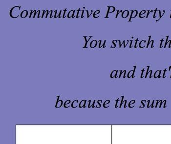 Commutative Property  of Addition Smartboard Sort
