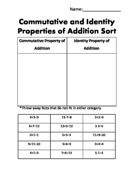 Commutative and Identity Property of Addition Sort