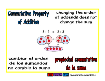 Commutative of Addition/Conmutativa de sumar prim 1-way blue/rojo