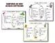 Comparar y contrastar animales: diagramas de Venn  en español