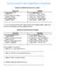 Comparative of Adjectives and Adverbs : Introductory Handout