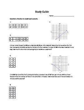 Compare Functions Study Guide