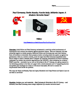 Compare Isis to WWI Germany; Russia; Italy; Japan: A Moder